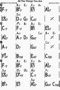 iReal b - Chart